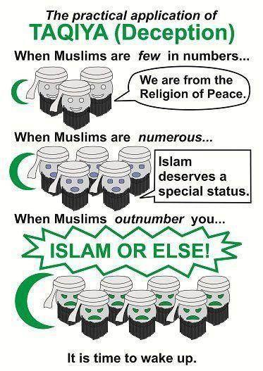 Taqiya deception